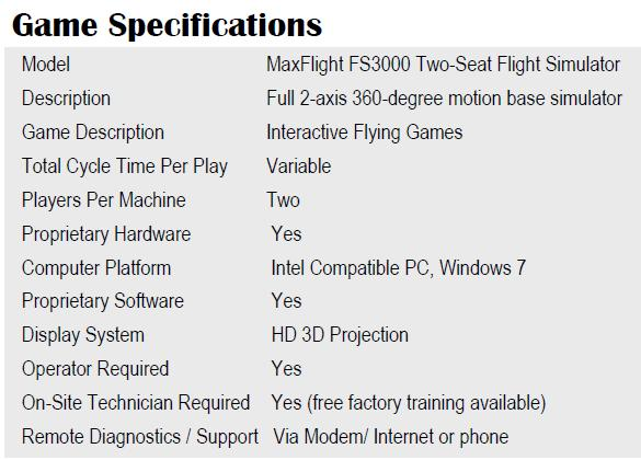 FS3000gamespecifications