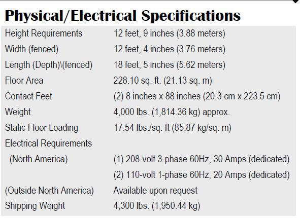 FS3000physelecspecifications