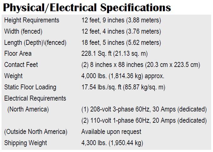 vs4000physelecspecifications